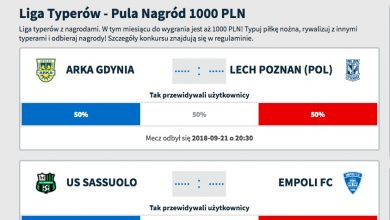 Jaka liga typerów najlepsza w Polsce?